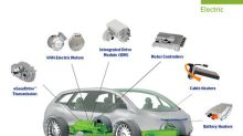 BorgWarner's growing hybrid and electric product portfolio delivers clean, efficient vehicle propulsion