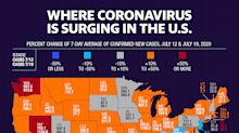 Coronavirus update: AstraZeneca/Oxford vaccine shows promise; spiking cases ramp up fear factor