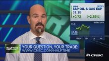 Where is energy headed? What's weighing on Darden? The tr...