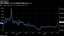 一周市場回顧:美國遏制華為;中國經濟顯疲態;人民幣破7風險