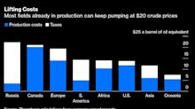 By Pumping at Will, Saudi Arabia Hurts Oil Investment