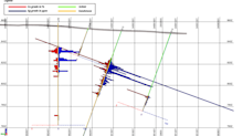 Trigon Reports High Copper and Silver Grades in Four-Hole Fence Showing Continuity of Silver Hill Mineralization in Morocco