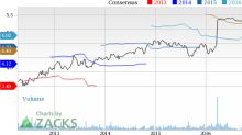 Bear Of The Day: Valspar Corp (VAL)
