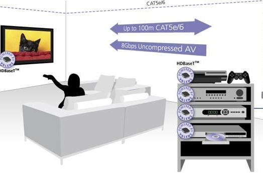 HDBaseT 2.0 spec makes the all-in-one home theater cable better, cheaper