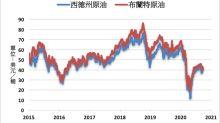 《油價》期待刺激計畫提振 NYMEX原油上漲0.9%