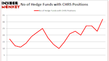 Were Hedge Funds Right About Coherus Biosciences Inc (CHRS)?