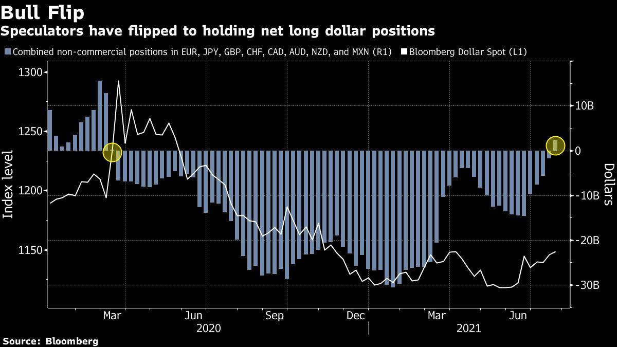Asian Stocks Dip as China Tech Crackdown Hits Mood: Markets Wrap