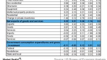 What's behind the Better-than-Expected 1Q18 GDP Estimate?