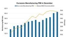 Eurozone Manufacturing Activity Reaches a High in December 2017