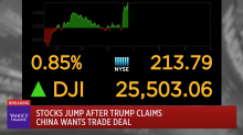 Dow gains 100-point gain as Trump says 'doesn't want to put China in a bad position'