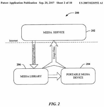 """Microsoft's files Zune patent for """"automatic delivery of personal content"""""""