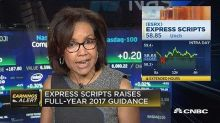 Express Scripts raises full year 2017 guidance after mixe...