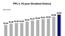 Where PPL Stands in terms of Dividend Growth Ahead