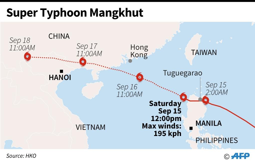 Super Typhoon Mangkhut (AFP Photo/Gal ROMA)