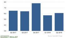 Nokia: Ericsson Isn't Surpassing Us