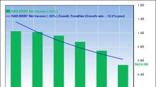 Bed Bath & Beyond Tumbles on Weak Short-Term Sales Outlook