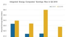 Did XOM, CVX, RDS.A, and BP's Earnings Rise in Q2 2018?