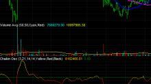 3 Big Stock Charts for Tuesday: GGP, Alaska Air Group and Varian Medical Systems
