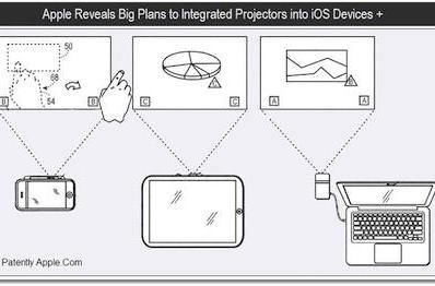Apple patent roundup: Pico projectors and schematic maps
