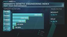 Kensho's genetic engineering index