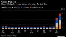 Bancos dos EUA cortam lucro em US$ 35 bi e pode ser só o começo
