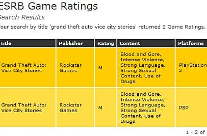 Shocker: Vice City Stories listed for PS2