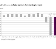 ADP National Employment Report: Private Sector Employment Decreased by 2,760,000 Jobs in May; the May NER Utilizes Data Through May 12 and Does Not Reflect the Full Impact of COVID-19 on the Overall Employment Situation