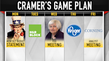 Cramer's game plan: A vicious rotation is upon us