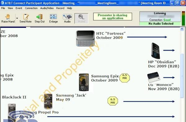 Leaked AT&T presentation confirms remaining WinMo releases for 2009, that employees can't spell 'proprietary'