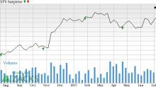 Why Earnings Season Could Be Great for Western Alliance (WAL)