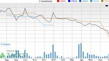 Weakness Seen in Leju Holdings (LEJU) Estimates: Should You Stay Away?