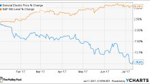 9 Reasons to Be Hopeful for a General Electric Company Stock Turnaround