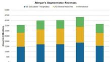 Examining the Performances of Allergan's Business Segments