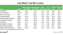 CVR Partners: Top MLP Loser in the Week Ending January 26