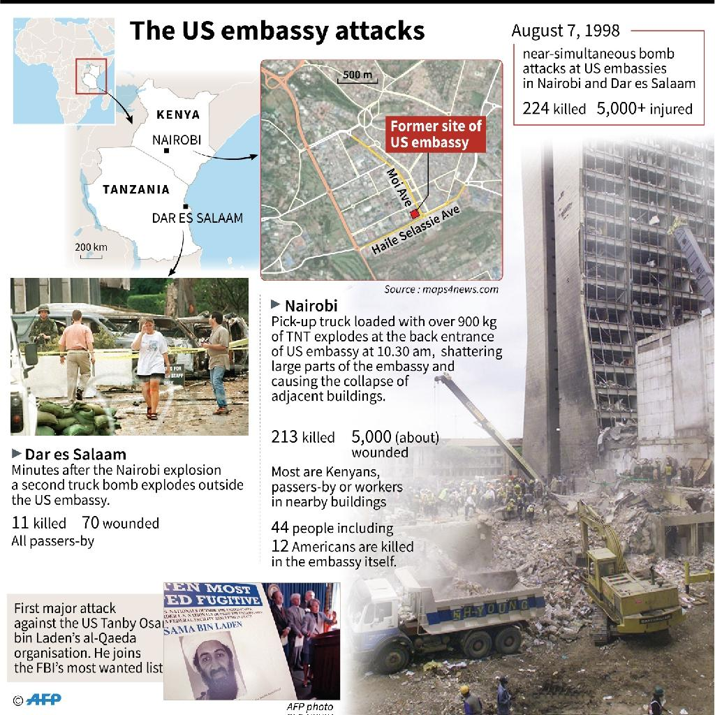 20th anniversary of the attacks against US embassies in Kenya and Tanzania on August 7, 1998. (AFP Photo/Kun TIAN)