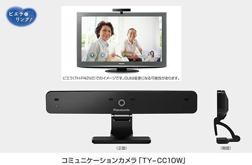 Panasonic's TY-CC10W webcam joins Skype, HDTVs mostly because it can