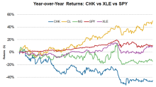 How Chesapeake Energy Stock Has Been Doing