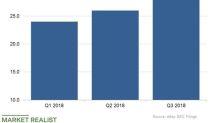 $4.7 Billion Remaining in eBay's Buyback Allocation