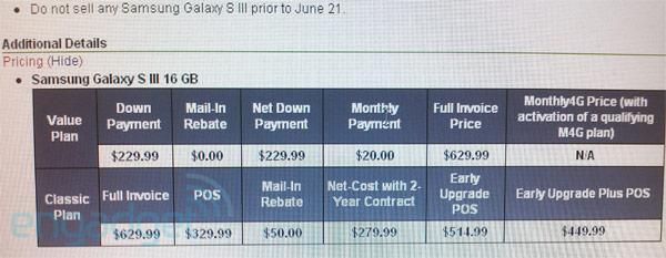 T-Mobile Galaxy S III pricing plans revealed, and they aren't exactly 'cheap'