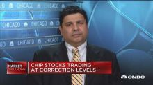 This analyst says there are still long term themes for ch...