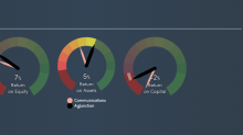 Should We Be Delighted With AgJunction Inc.'s (TSE:AJX) ROE Of 7.3%?