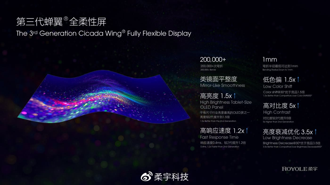 Royole Third-gen Cicada Wing FFD