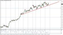 AUD/USD Price Forecast January 8, 2018, Technical Analysis