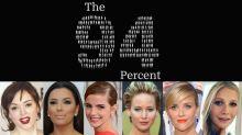 El 94% de las mujeres en Hollywood sufrieron acoso sexual