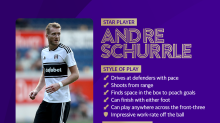 Andre Schurrle: where has he been since Chelsea?