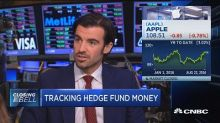 Fund managers love these small- and mid-cap stocks, and for good reason