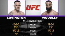 Mad Bets: UFC Covington vs. Woodley Betting Odds