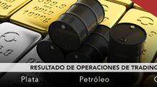Petróleo: gestión de una operación de trading de corto plazo