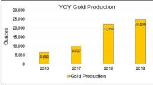 Inca One Produces a Record 24,850 Oz of Gold in 2019