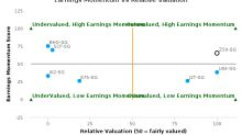 Yoma Strategic Holdings Ltd. breached its 50 day moving average in a Bearish Manner : Z59-SG : August 8, 2017